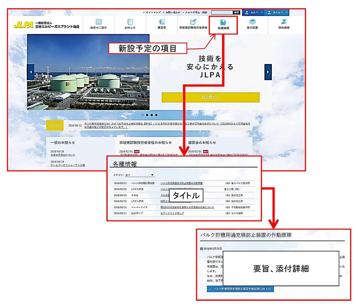 図1: トップページからの「各種情報」